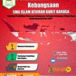 Siswa-siswi SMA Islam Athirah Bukit Baruga akan mengikuti pendidikan wawasan kebangsaan via zoom meeting, Rabu (7/4/2021) dan Kamis (8/4/2021).